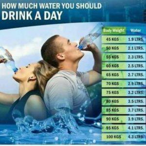 ปริมาณน้ำที่ควรดื่มต่อวัน